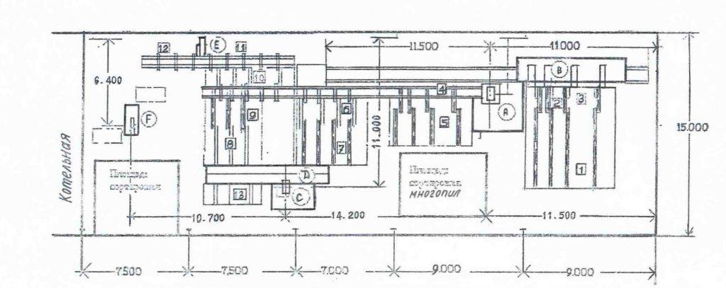 схема лесопильной линии Kikukawa производства Японии